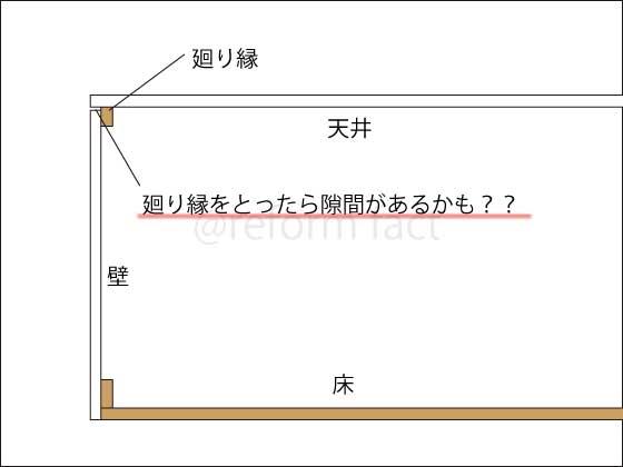 廻り縁の構造