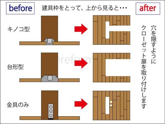 クローゼット枠,敷居,床補修