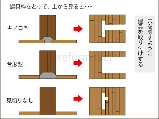 扉ドア,建具,構造,断面図,キノコ型,台形型,見切りなし,敷居,フローリング床隙間