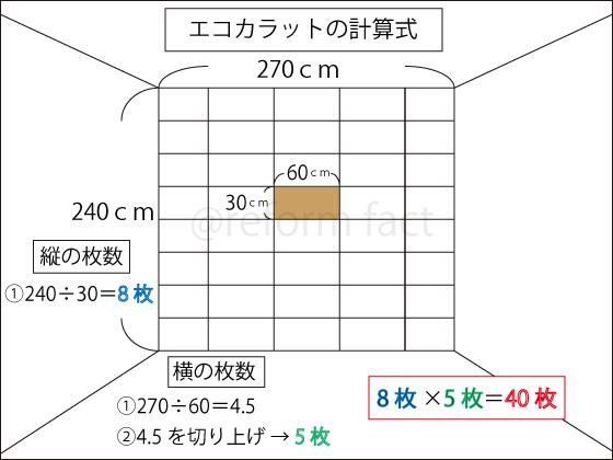 エコカラットの計算式