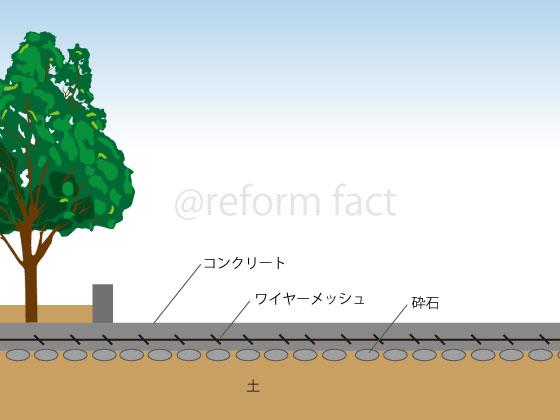 土間コンクリート断面、構造