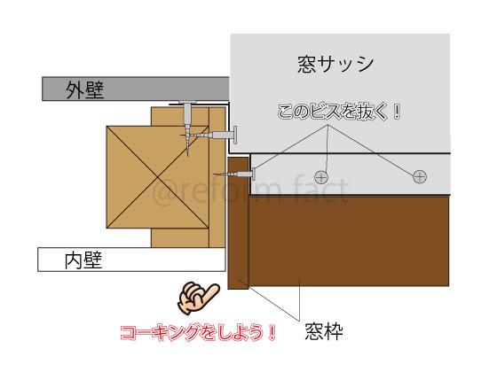 窓枠,構造